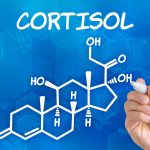 cortisol excess